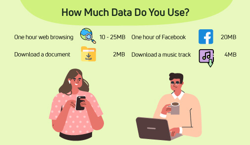 Unlimited Wi-Fi Plans for Home by ACT Fibernet