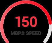 150 Mbps